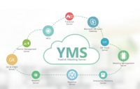 YMS Concurrent Call License